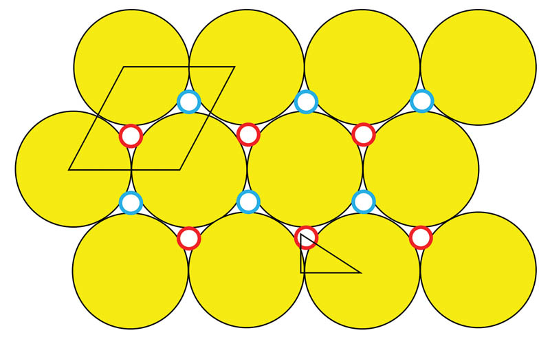 Figure 3 - A hexagonal array has a better packing fraction, but the cows' heads are tiny.